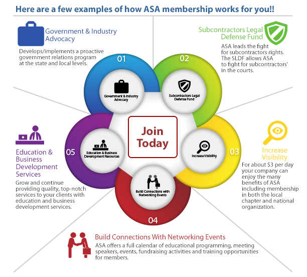 Join ASA graphic